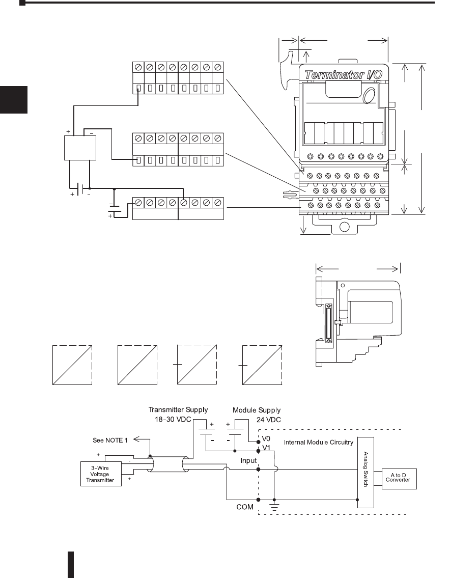 Chapter 3 Ch3 Analog Switch Wiring Diagram Terminator Installation And I O Manual 3rd Edition Rev B