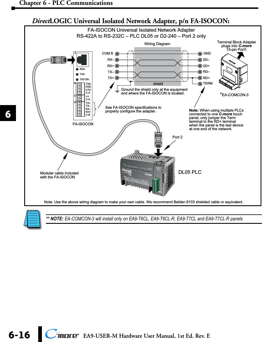 Fa Wiring Diagram