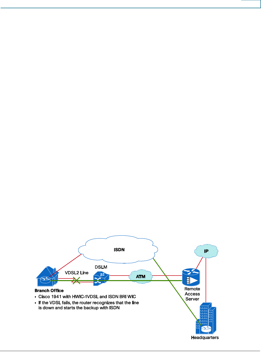 Cisco 3945 Datasheet Pdf Download