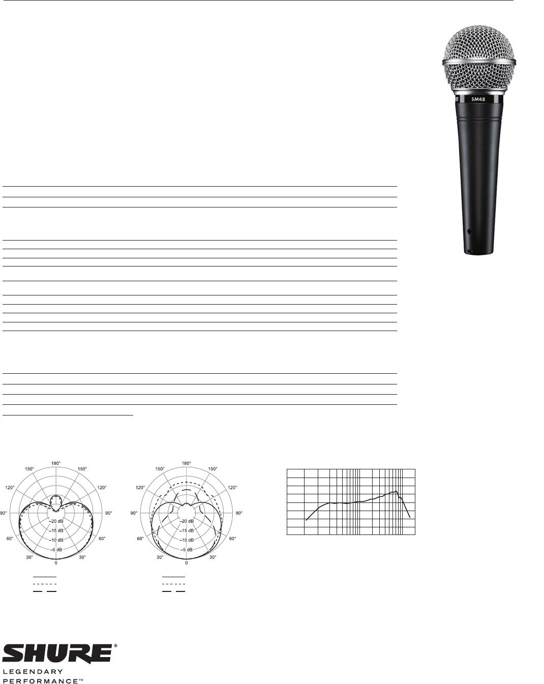 Datasheet Sm Microphones En 2360k B Shure Microphone 4 Pin Wiring Diagram Shureeu Wired