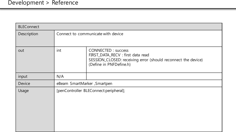 E Beam Smartpen Lib Guide I OS