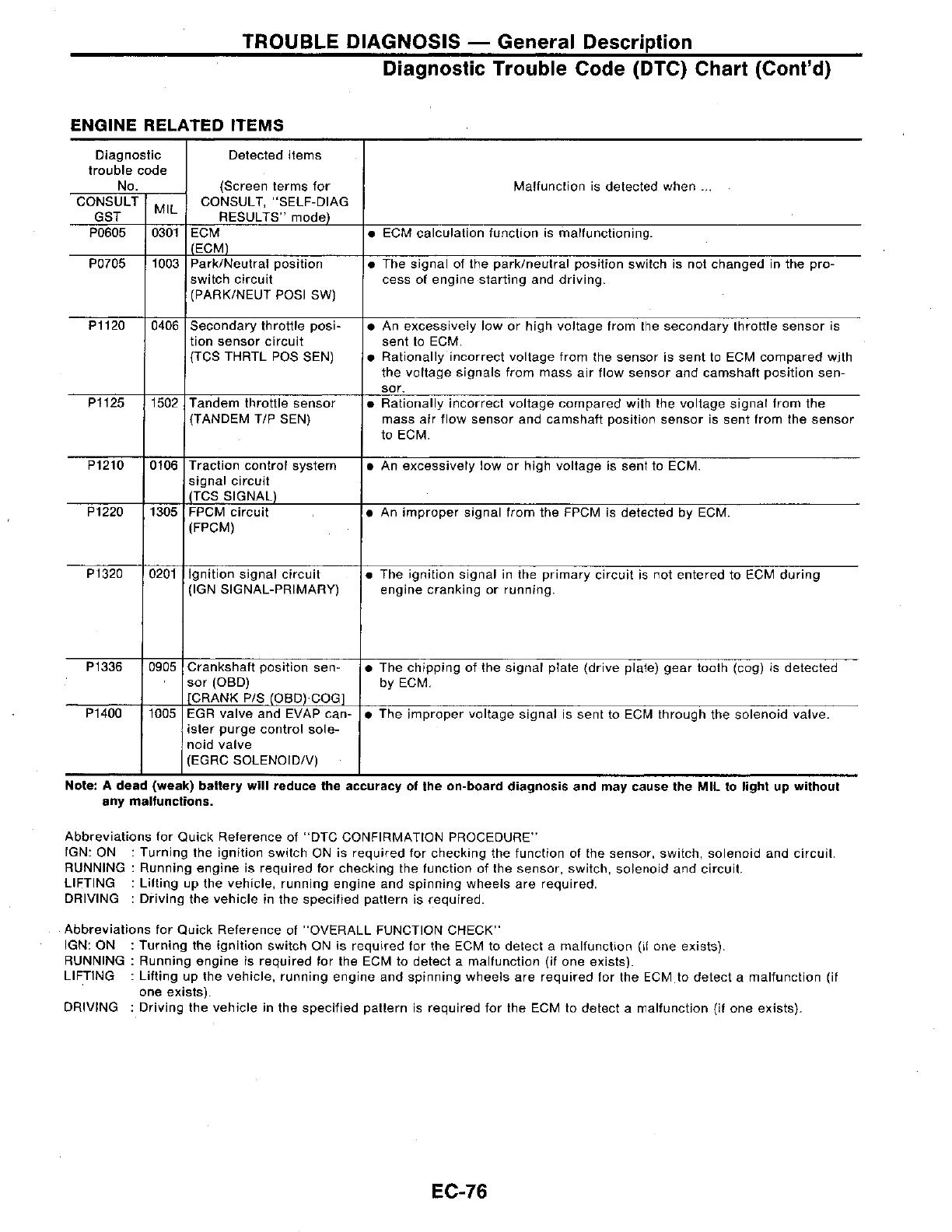 Product Detail Manual Ec Air Flow Detector Circuit 218