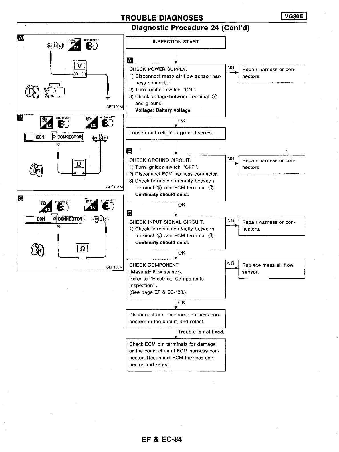 Disconnect Mass Air Flow Sensor