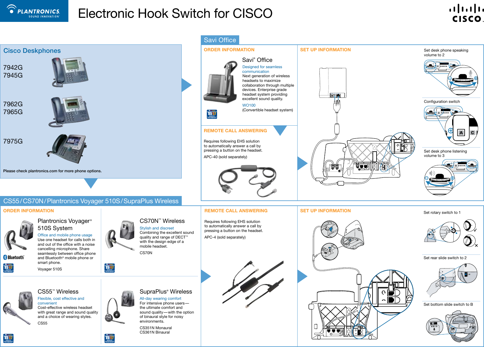 Supra Plus Wireless Headset System Ehs Guide Cisco En Wt