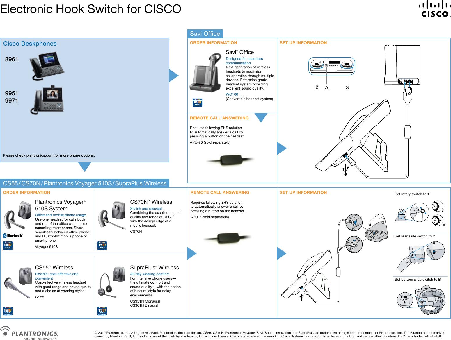 Supra Plus Wireless Headset System Ehs Guide Cisco En?WT