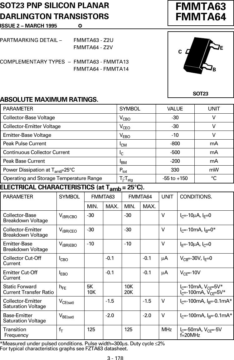 Emz2, imz2a, umz2n datasheet. Www. S manuals. Com. Rohm.