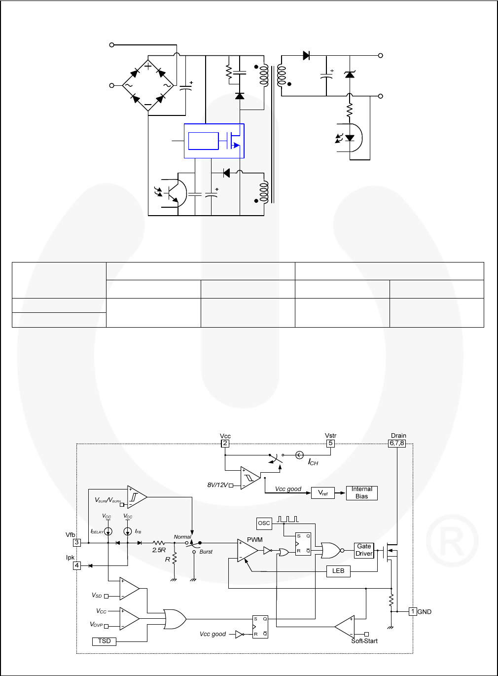 Fsq0370rna Fsq0370rla Green Mode Fairchild Power Switch Fps 2n2907 In The Reverse Unit Project Schematic Circuit Diagram And Datasheet 2011 Semiconductor Corporation Fairchildsemicom