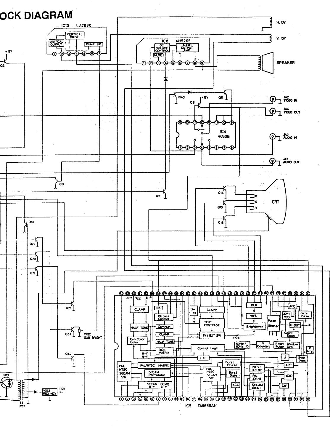 Funai Tv Schematic Diagram. . Wiring Diagram on