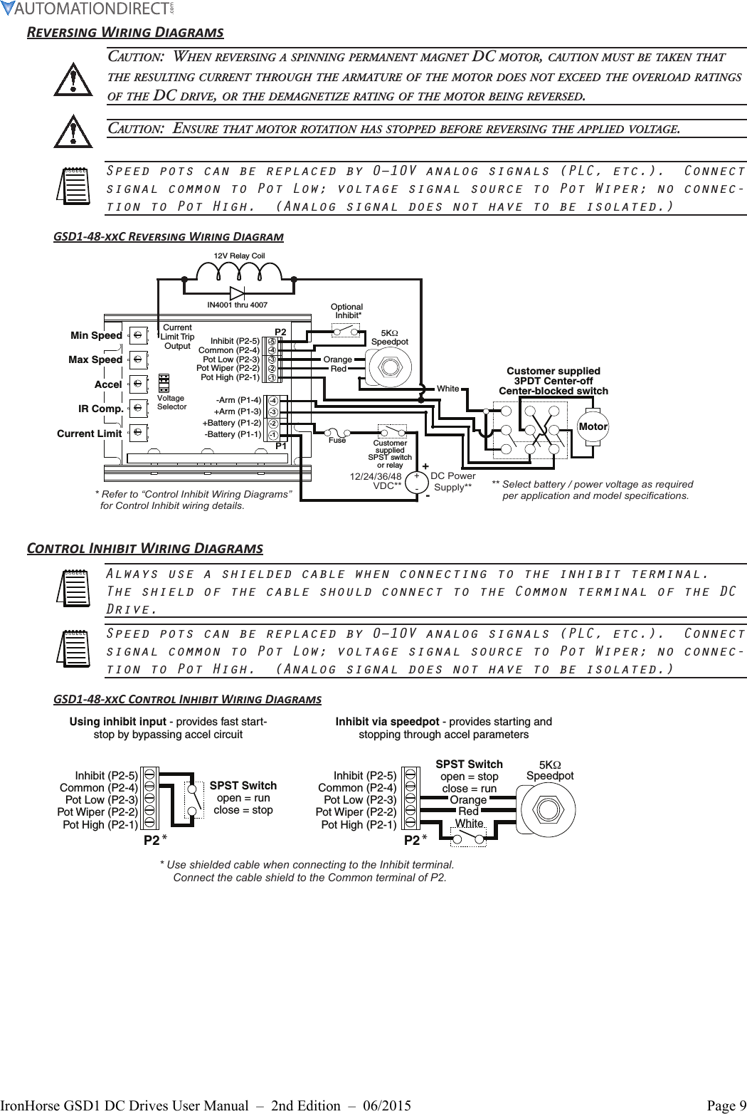 Gsd1 User Manual 48 Um Dc Drive Wiring Diagram Page 9 Of 12