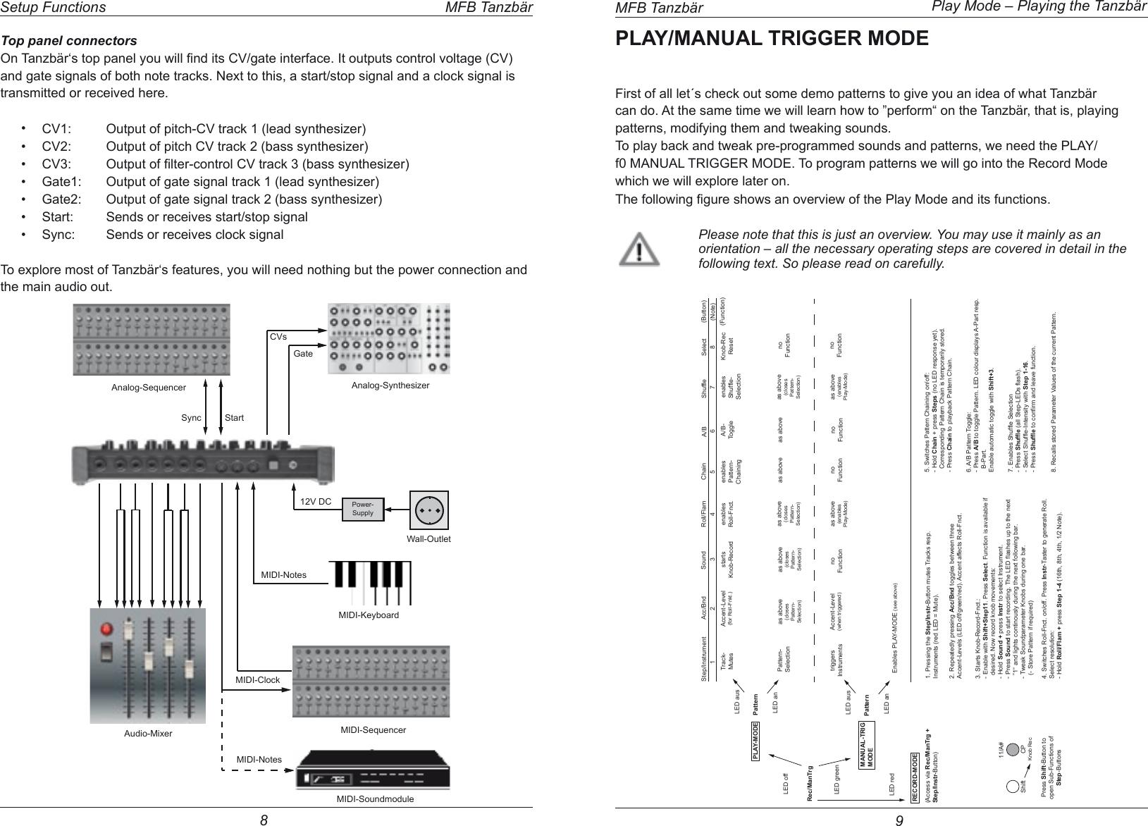 Mfb tanzbar manual