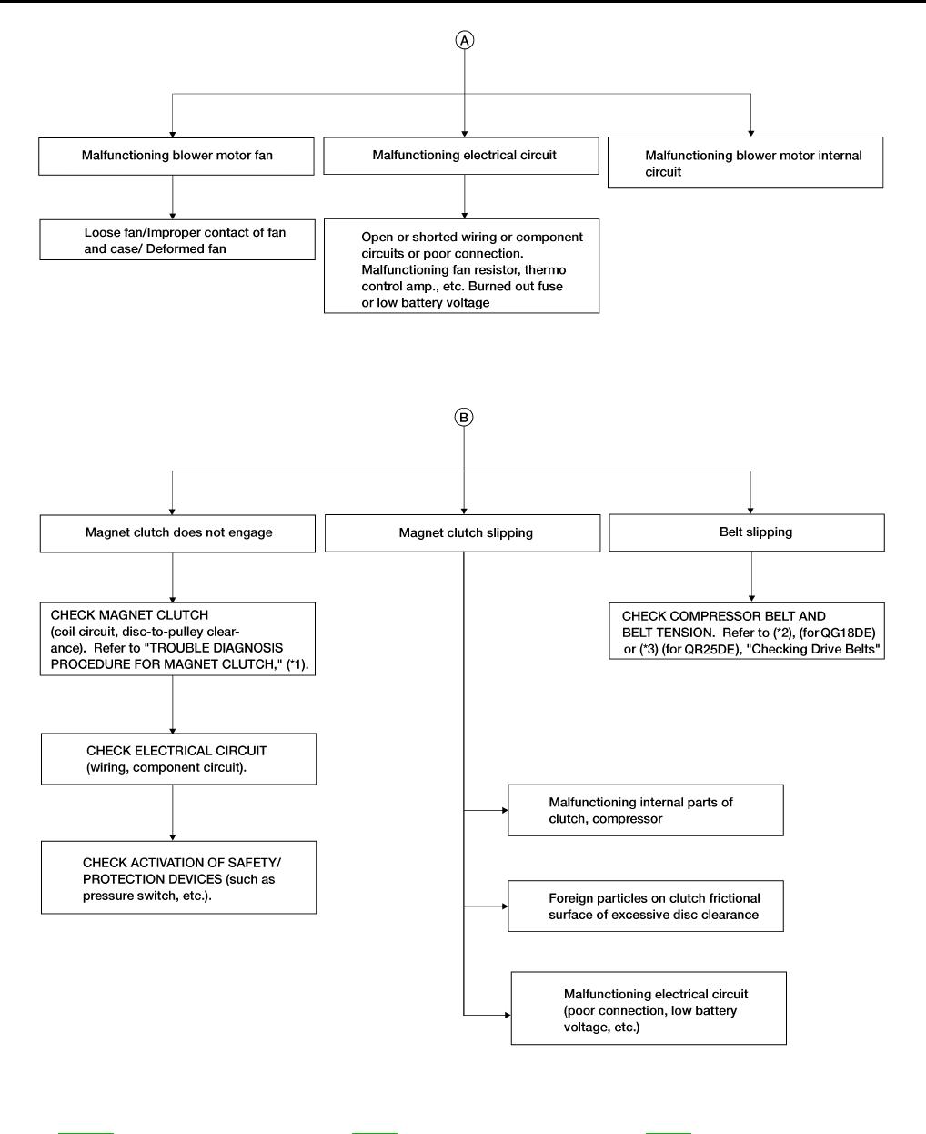 Mtc Qg18 Nissan Wiring Diagrams 54