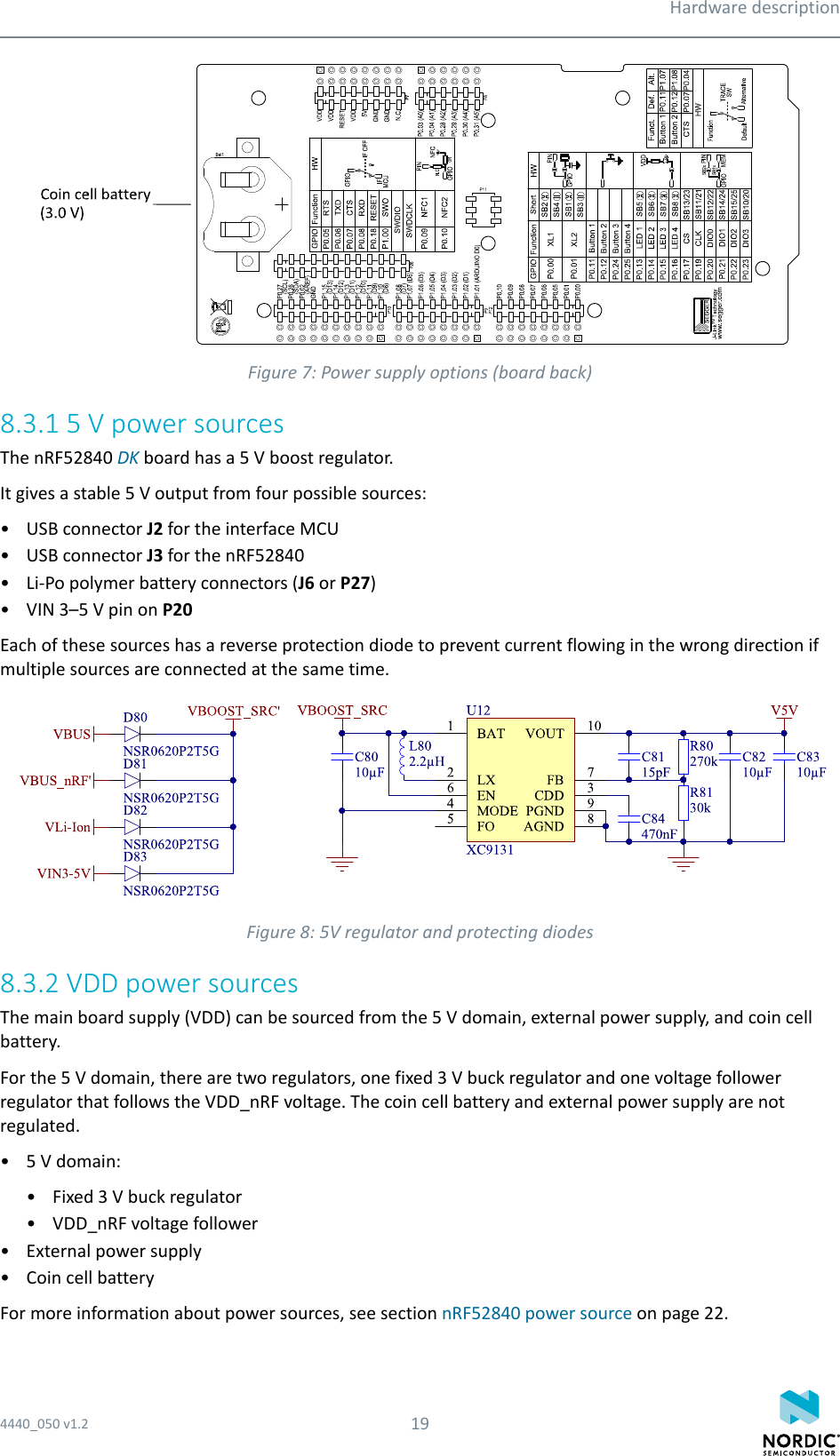 NRF52840 Development Kit N RF52840 DK User Guide V1 2