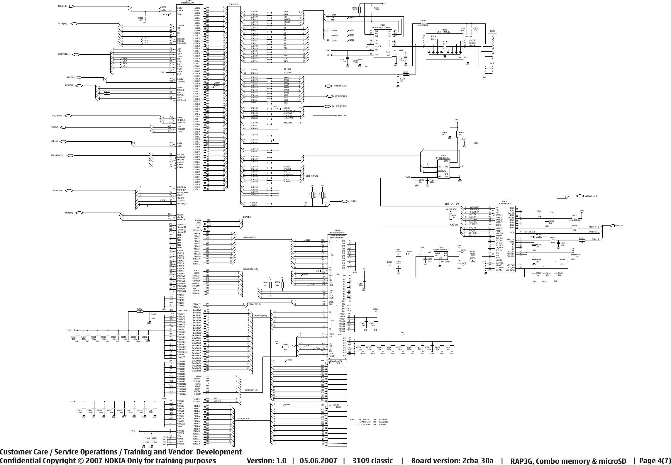 Configuration | nokia 3109 classic.