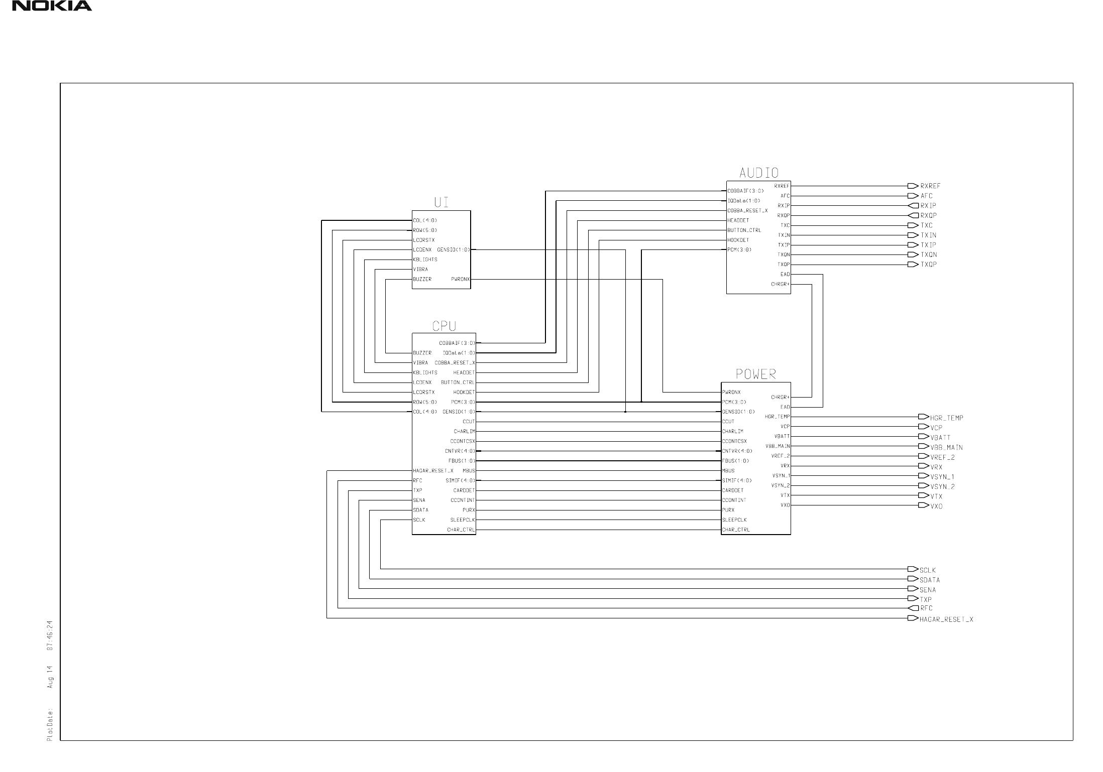 Block Diagram Nokia 3310 - Wiring Schematics
