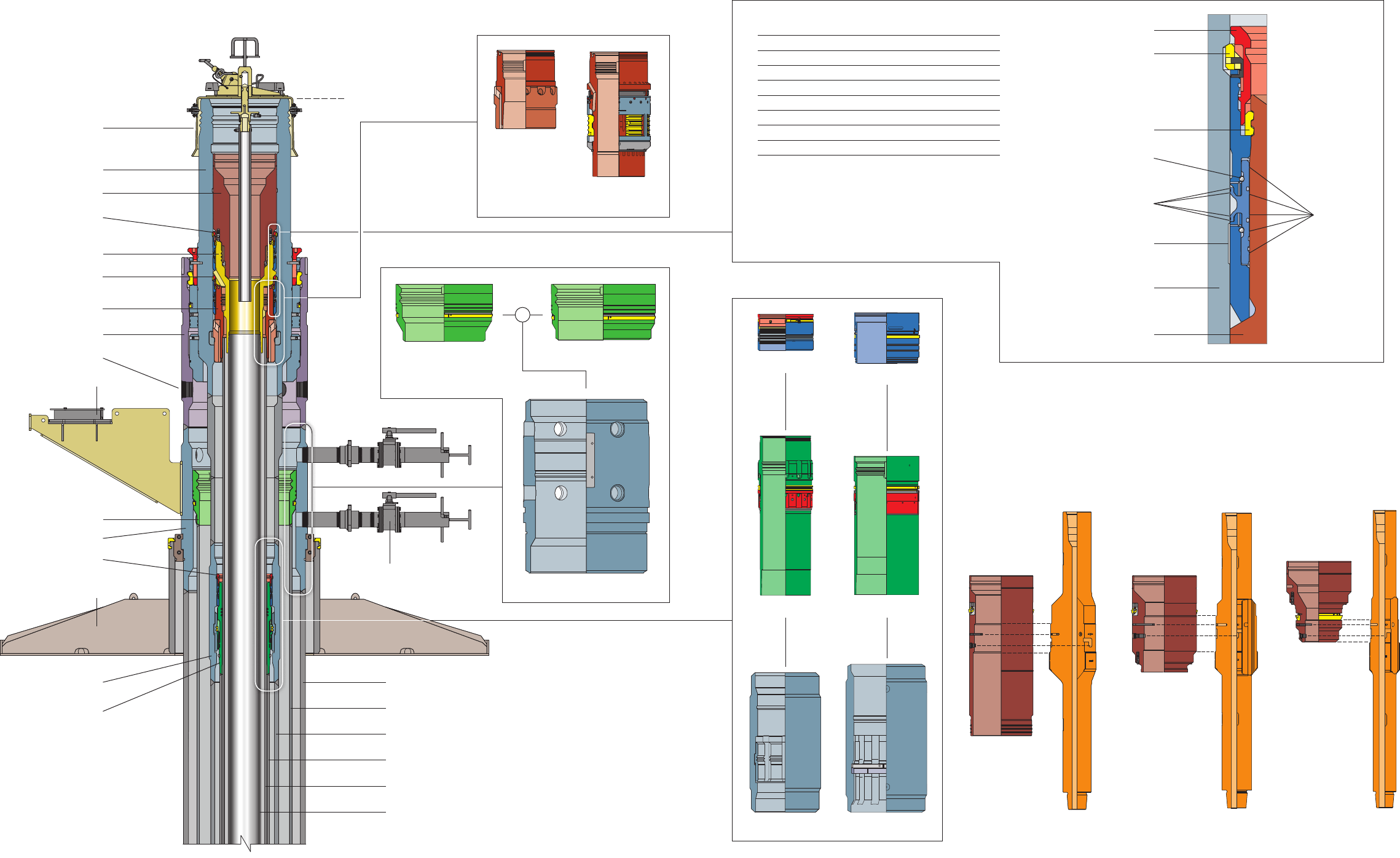Diagram Of Wellhead Devices Manual Guide