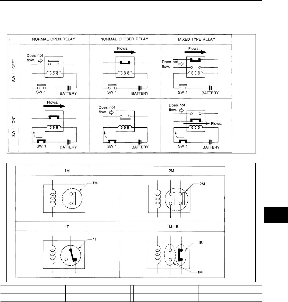 Product Detail Manual Pg Swi Rc Wiring Diagram Kia Standardized Relay