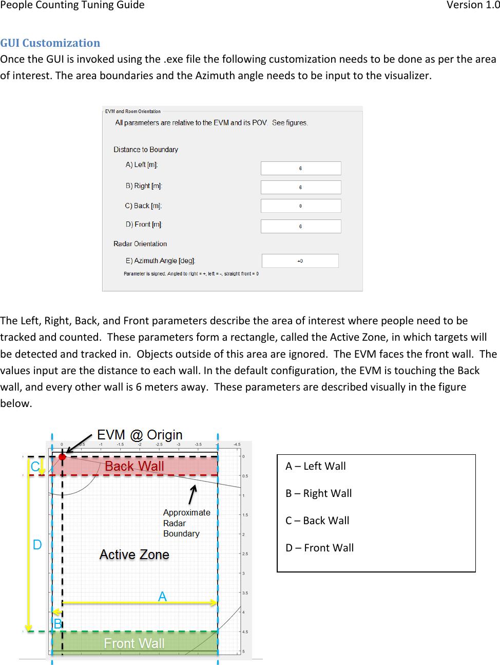 Pplcount Customization Guide