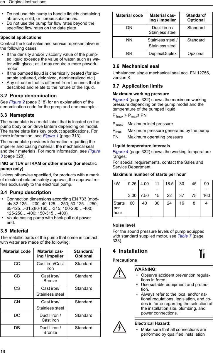 Pump NCSE Manual