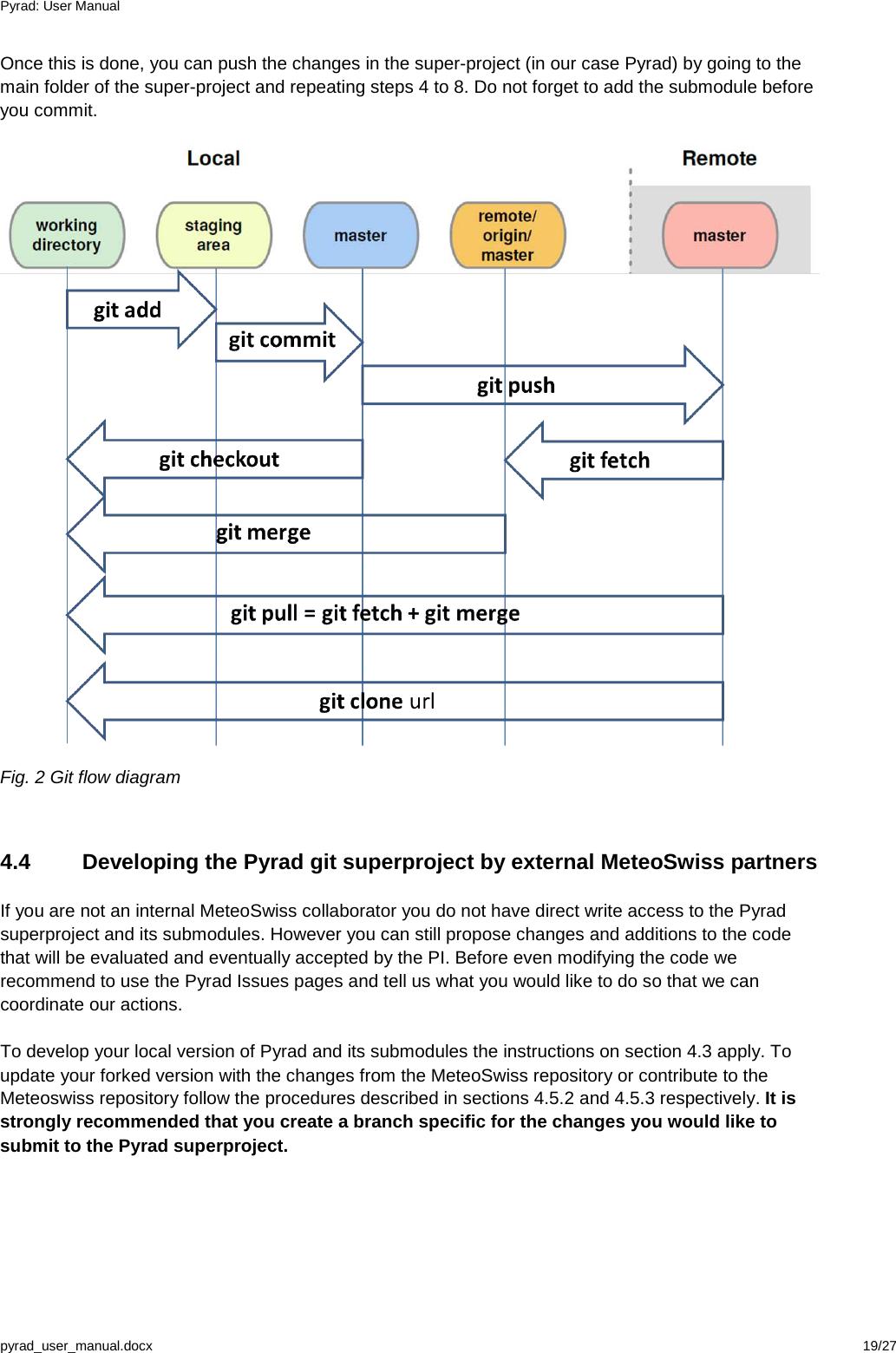 Standardberichtsvorlage ( Anpassen In Registerkarte Start