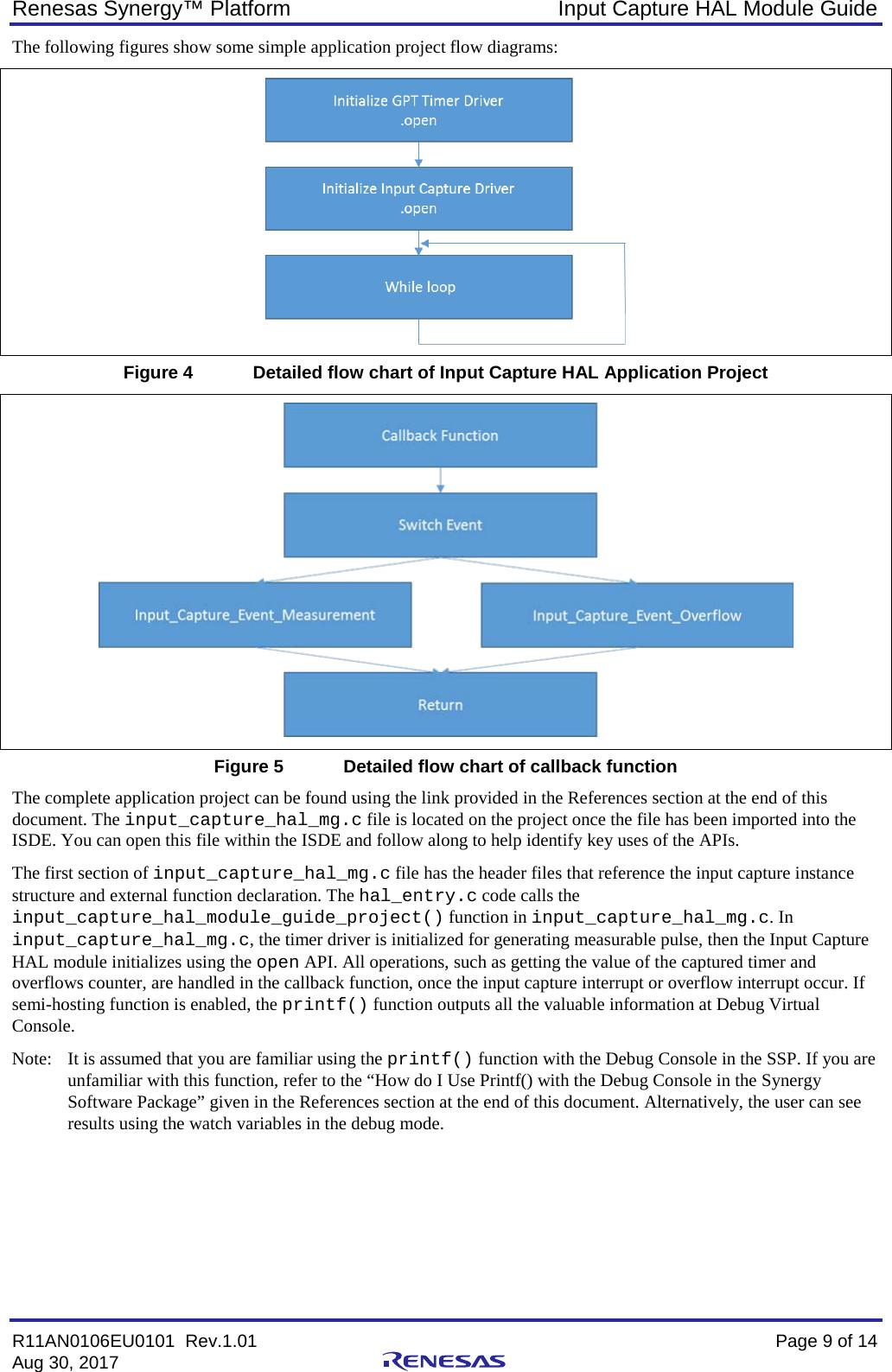 Input Capture HAL Module Guide Application Project
