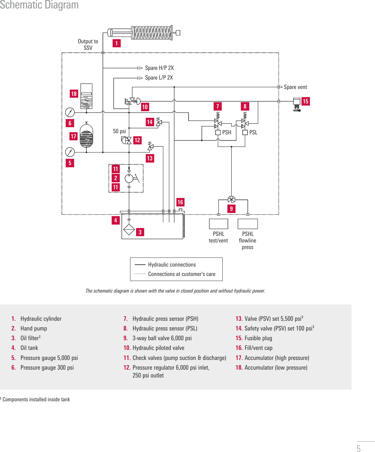 Safety Shutdown Valves Control System Valve Ssv Brochure Accumulator Tank Schematic Page 5 Of 12