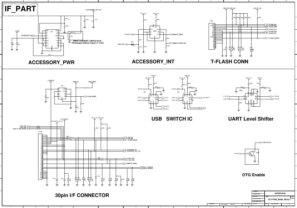 Page 6 of 11 - Samsung GT-P3100 - Schematics. Www.s-manuals.com. R0.6 Schematics
