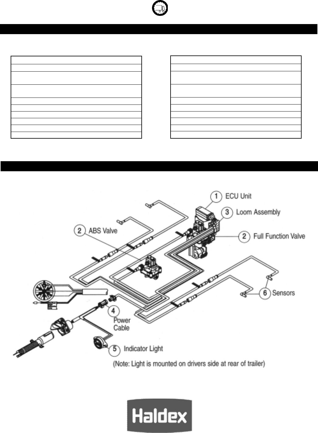 Haldex Trailer Ebs Wiring Diagram. Trailer Battery Diagram ... on