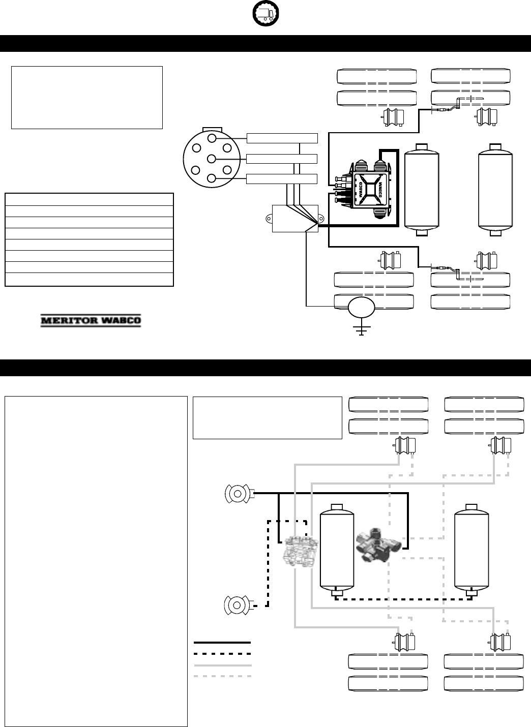 R955320 Meritor Wabco Wiring Diagram Will Be A Thing 2007 Flht Ecu Abs Air Valves Dryers 285252 Section1 Rh Usermanual Wiki Parts Haldex