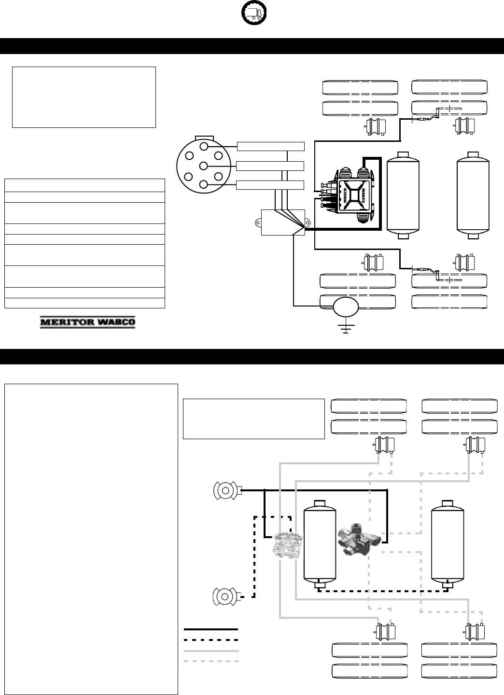 r955320 meritor wabco wiring diagram schematic diagrams peterbilt air system diagram abs, air valves, dryers 285252 section1 kia wiring diagram r955320 meritor wabco wiring diagram