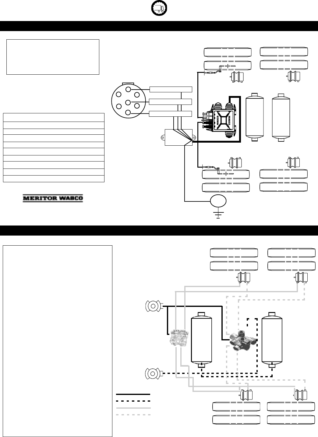 R955320 Meritor Wabco Wiring Diagram Electrical Diagrams Abs Air Valves Dryers 285252 Section1 Manuals