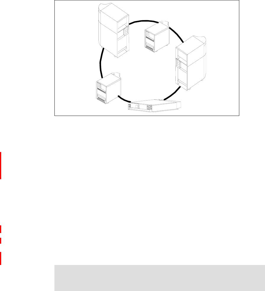 Ibm Eserver I5 And Iseries System Handbook 1552 Sg247486 1620 Programming Manual On Physical Terminal Block Wiring Diagram 128