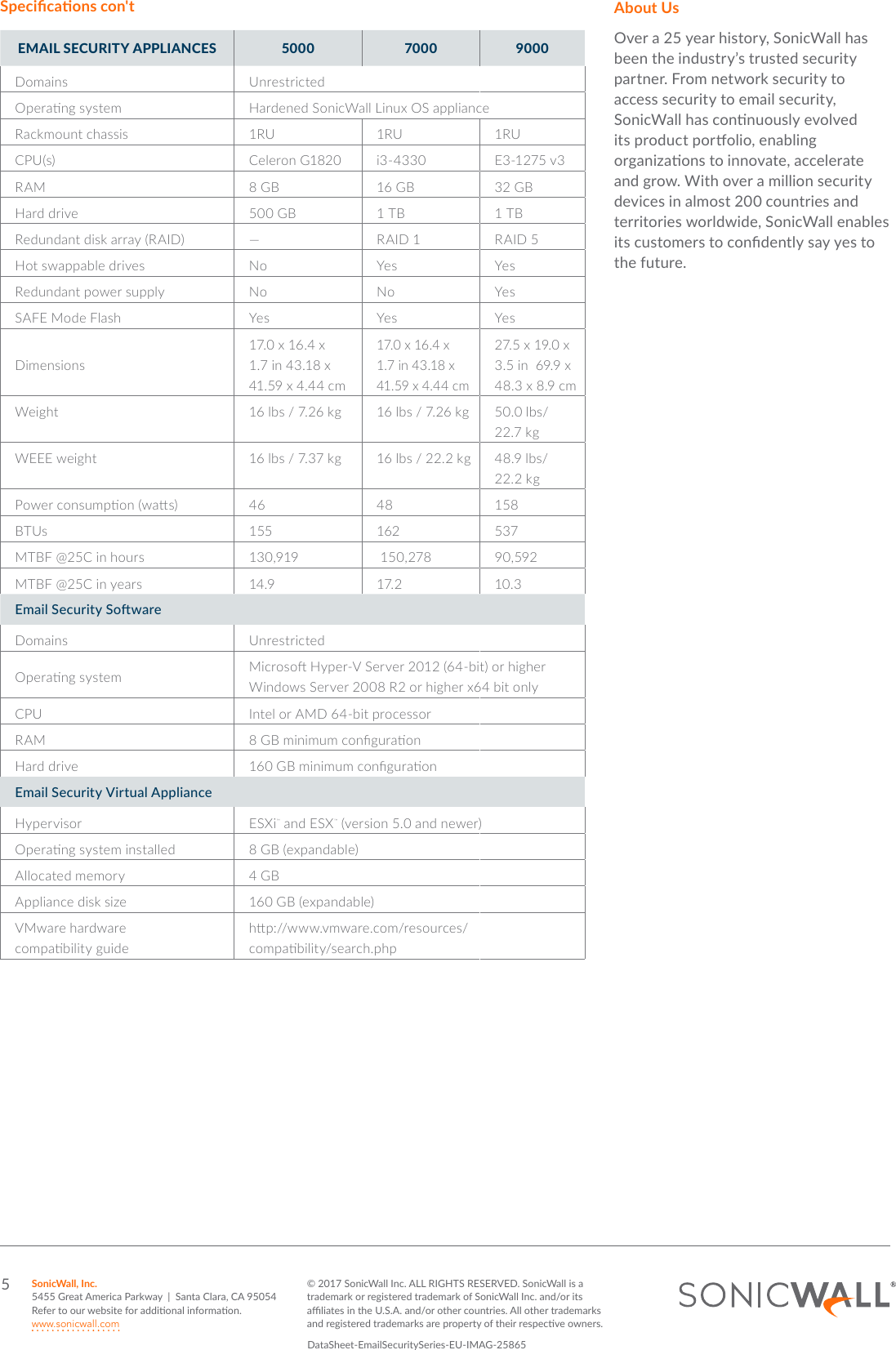 Sonicwall email security appliances and software datasheet 68220