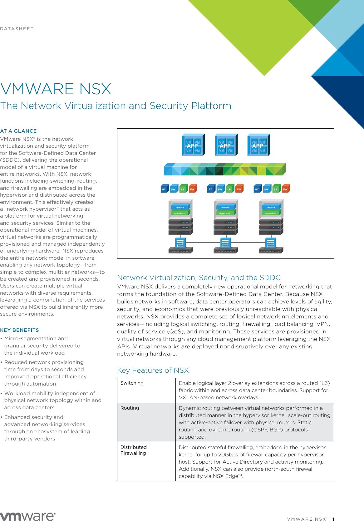 Vmware Network Topology