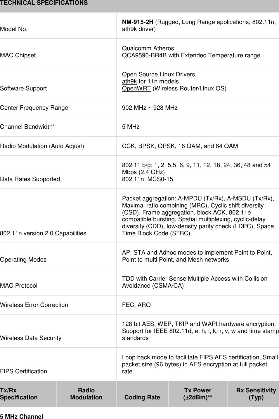 Doodle Labs NM-915-2H Prism Wi-Fi Radio Transceiver User Manual