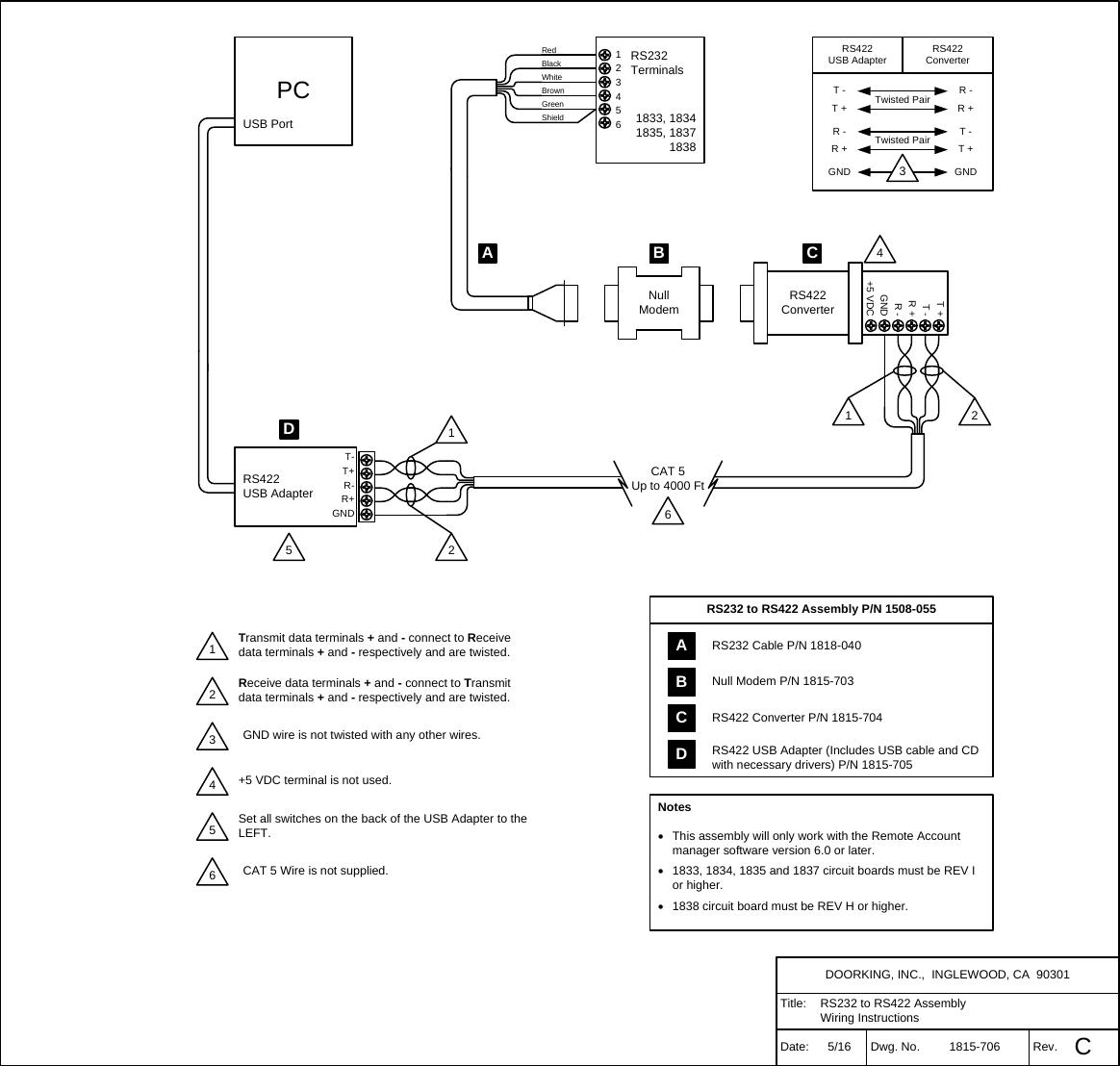[DIAGRAM_38YU]  DoorKing M1815 706 A Door King RS232 To RS422 Assembly Wiring Diagram 1815  C 5 15 | Wiring Diagram P 1508 |  | UserManual.wiki