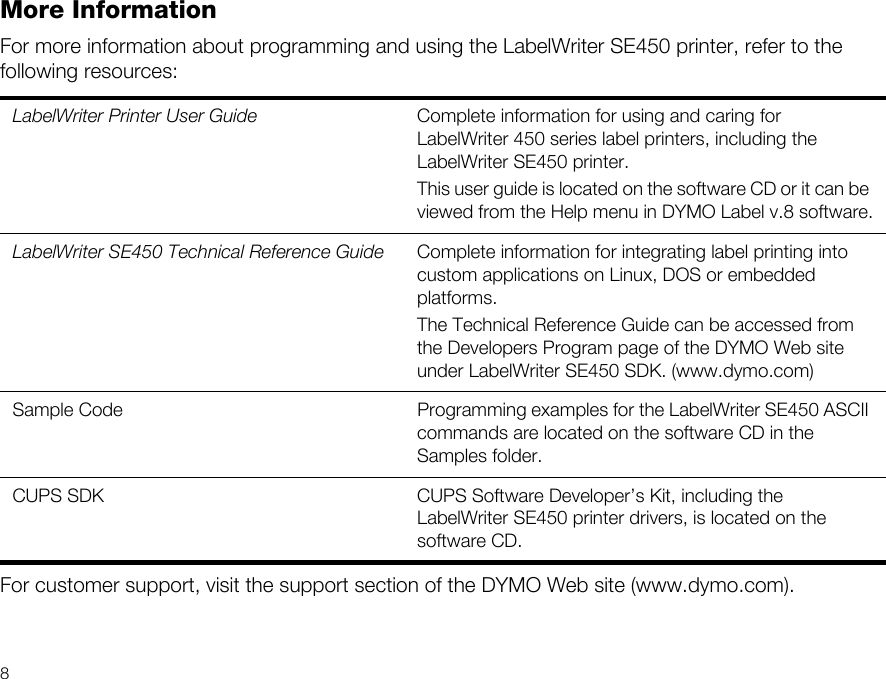 Dymo Labelwriter Se450 Quick Start Guide