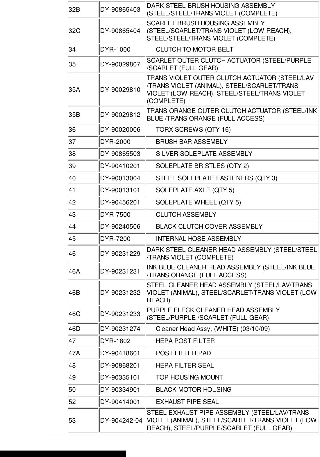 Dyson Dc14 Parts List 822403 Manualslib Makes It Easy To Find Animal Diagram Page 8 Of 12