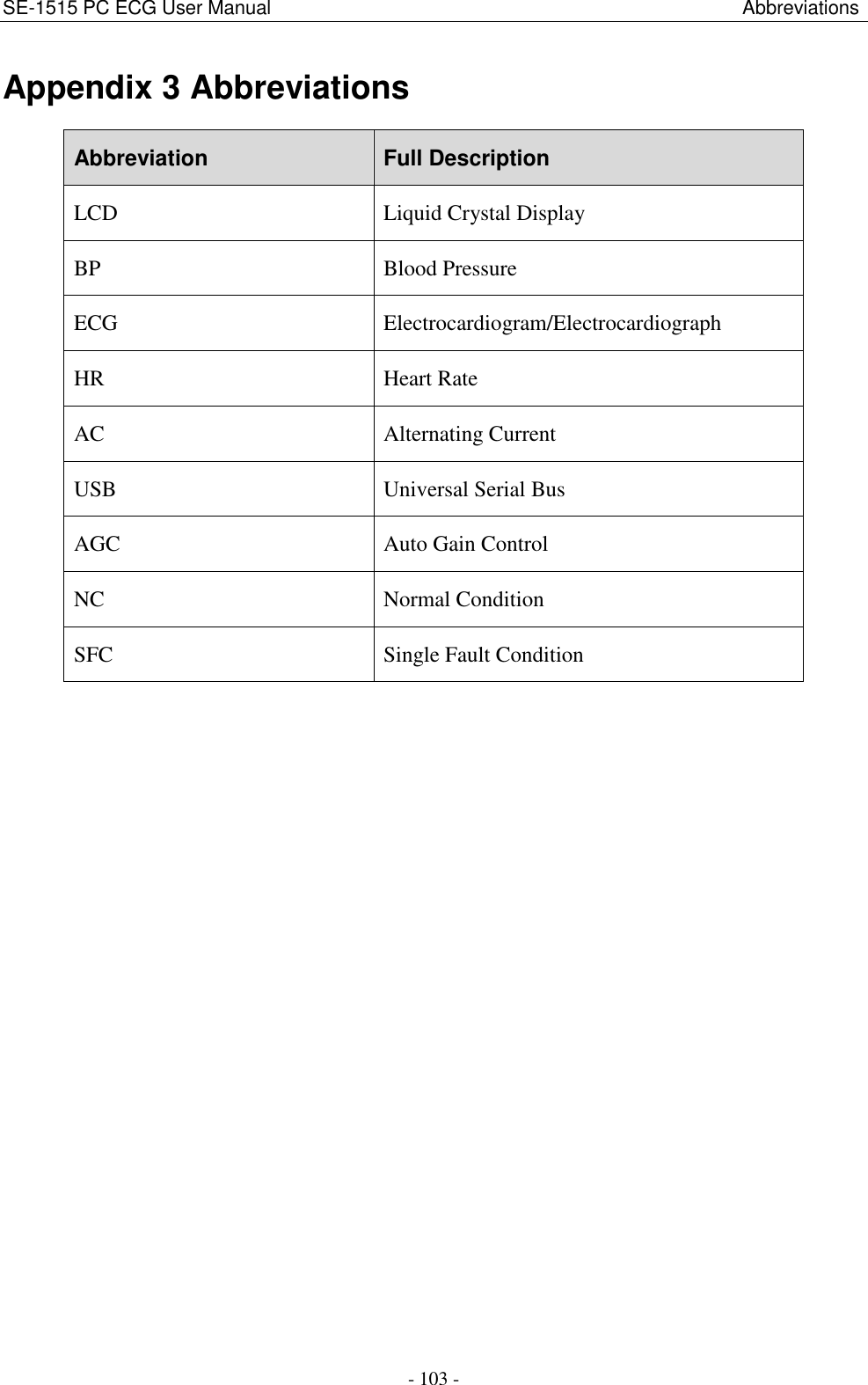 EDAN INSTRUMENTS DX12REEDAN ECG sampling box with Bluetooth
