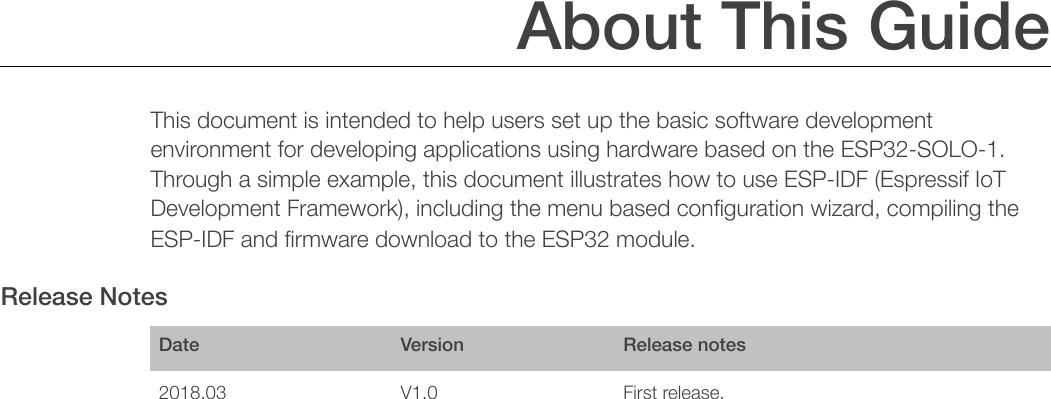 Page 2 of ESPRESSIF SYSTEMS ESP32SOLO1 Wi-Fi & Bluetooth Internet of Things Module User Manual ESP32 SOLO 1 OEM Installation Manual  EN