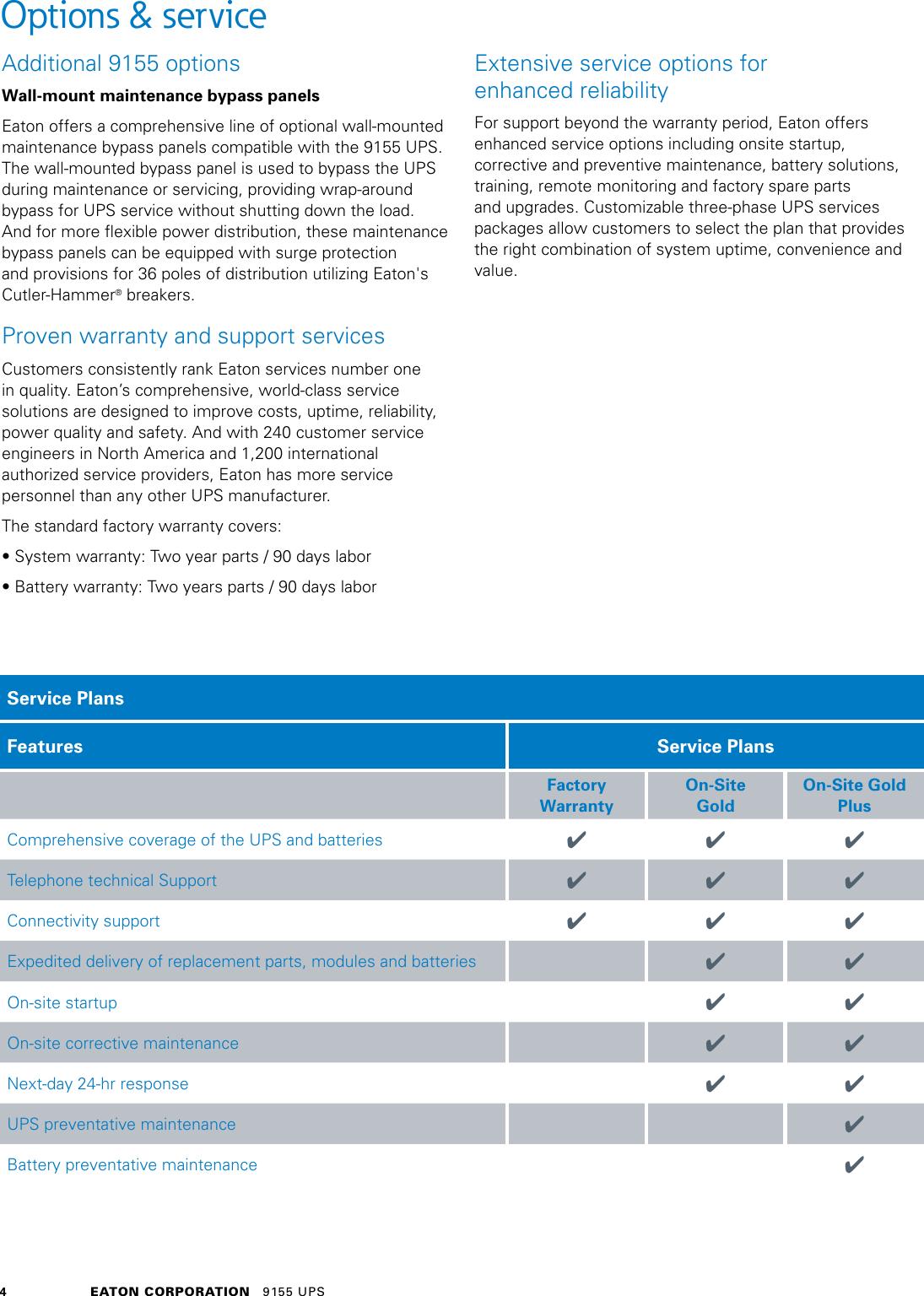 Eaton 9155 Users Manual