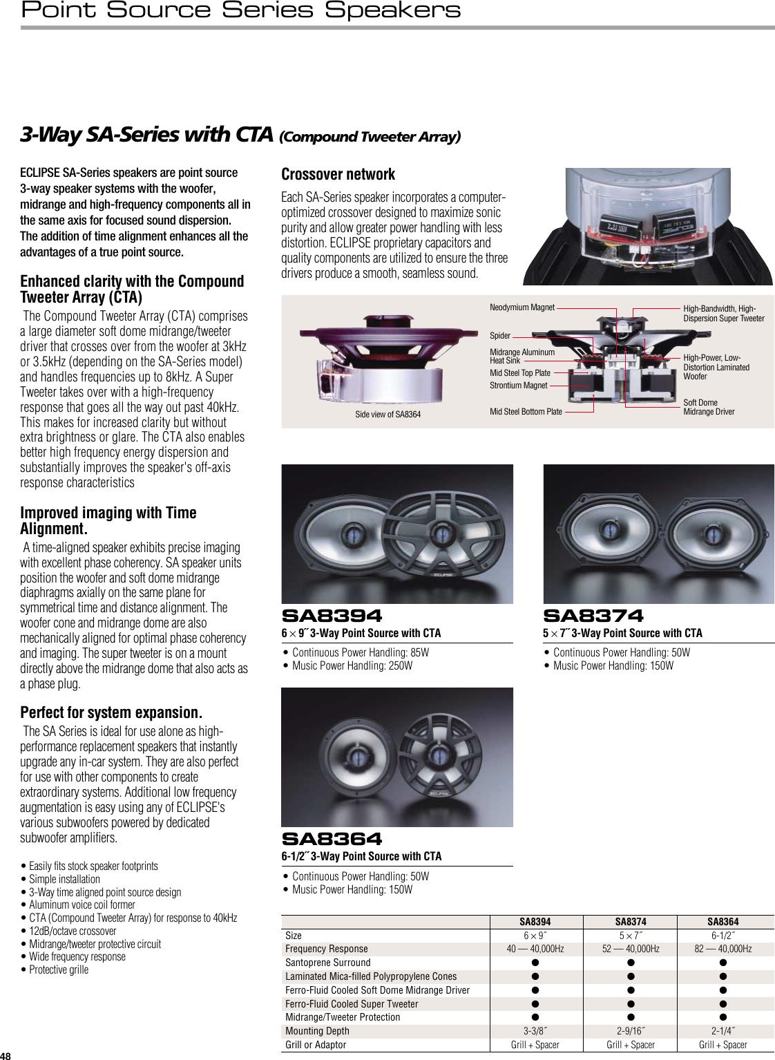 Eclipse Fujitsu Ten Aex403 Users Manual