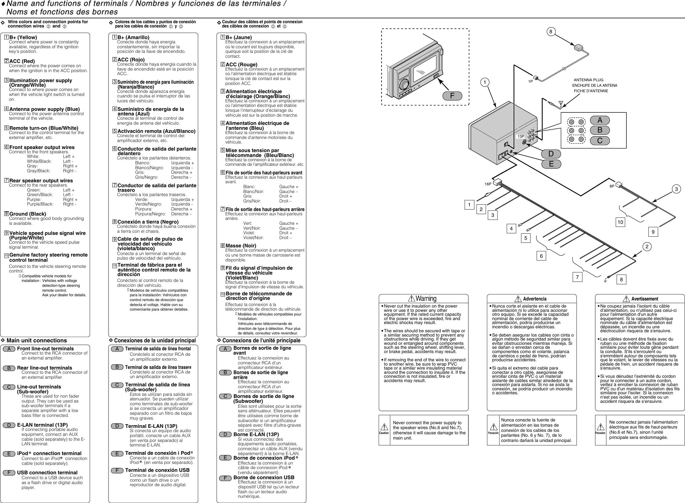 eclipse fujitsu ten avn2210p mkii users manual 3 30110 mk2 a3 new rh usermanual wiki Eclipse AVN30D Eclipse GPS Radio