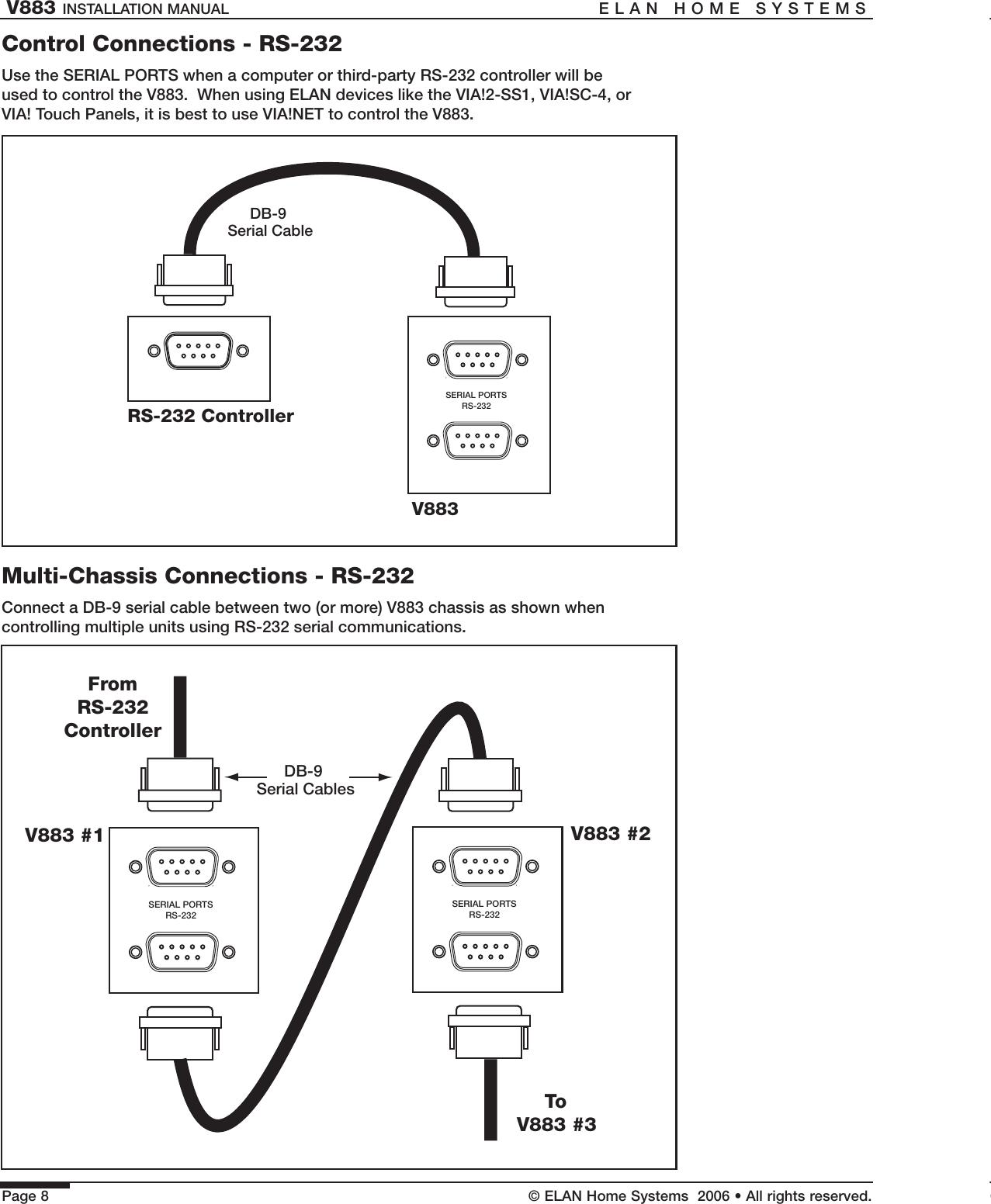 Serial Cable Diagram