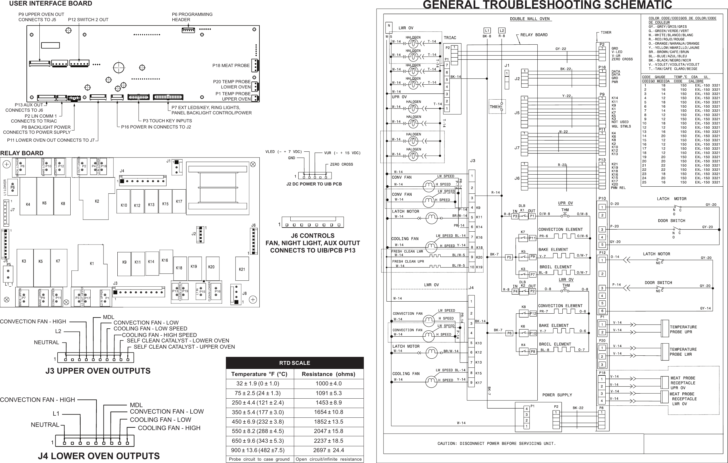 Electrolux 27 Electric Double Wall Oven With Iq Touch Controls Wiring Diagram Page 2 Of 4