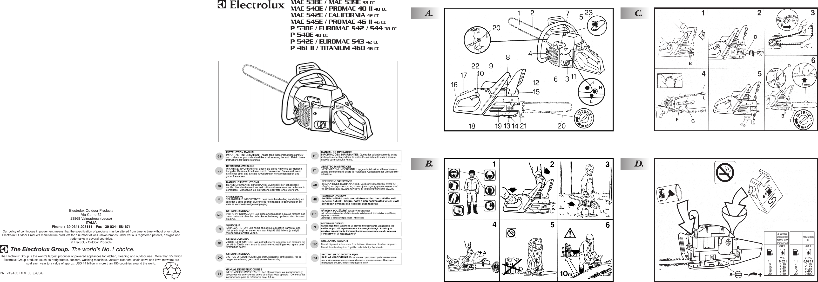 Mcculloch 250 Manual Pick Up 2 4 Mass Air Flow Sensor On 1996 Nissan Sentra Engine Diagram Related Articles Array Electrolux 95390011700 Users Om Euromac S42 Rh Usermanual Wiki