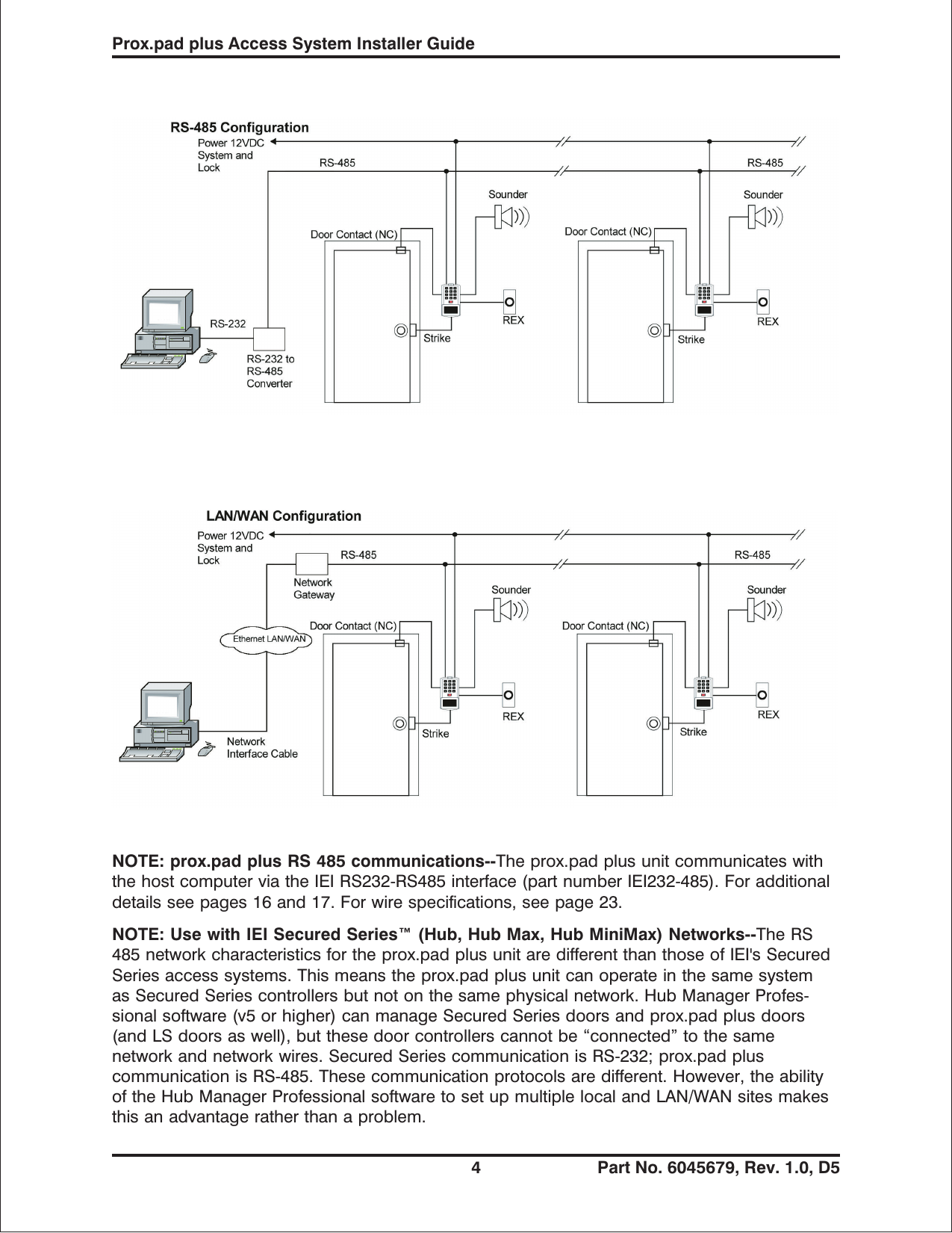 Iei Prox Pad Wiring Diagram Free Download Keypad 212r Electronics Ppp Proxpad Plus User Manual Quickref Chp Corel Ventura Spec At