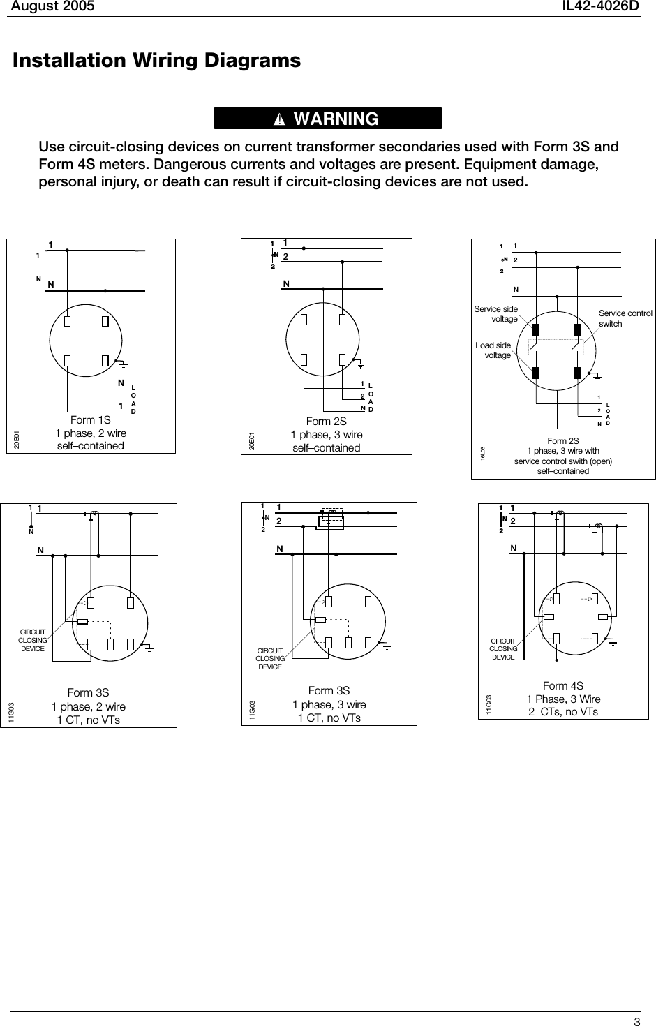 Form 4s Meter Connection Diagram Trusted Schematics 200 Amp Base Wiring Elster Solutions Rx9a Automatic Reading System Transceiver