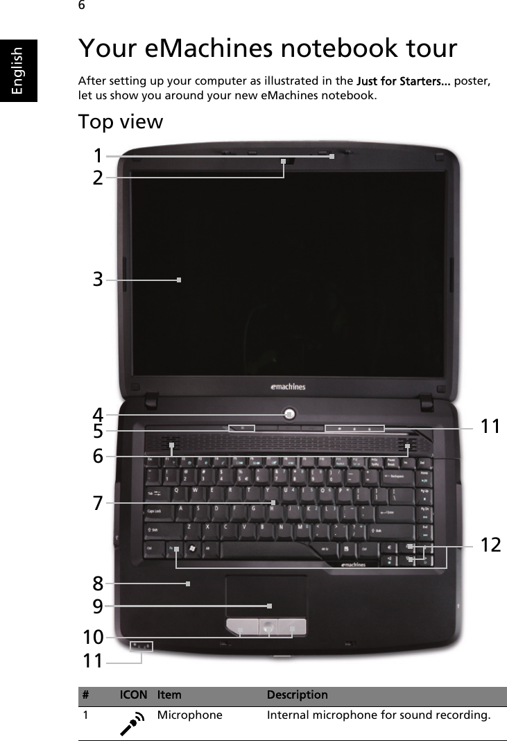EMACHINES E510 NETWORK DRIVERS PC