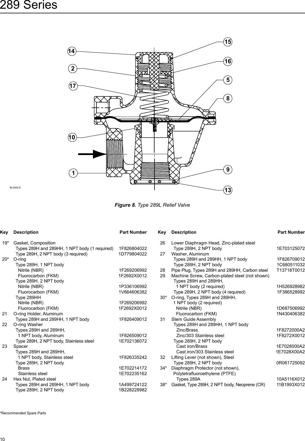 Valves Backpressure Regulating Valves Manual Guide