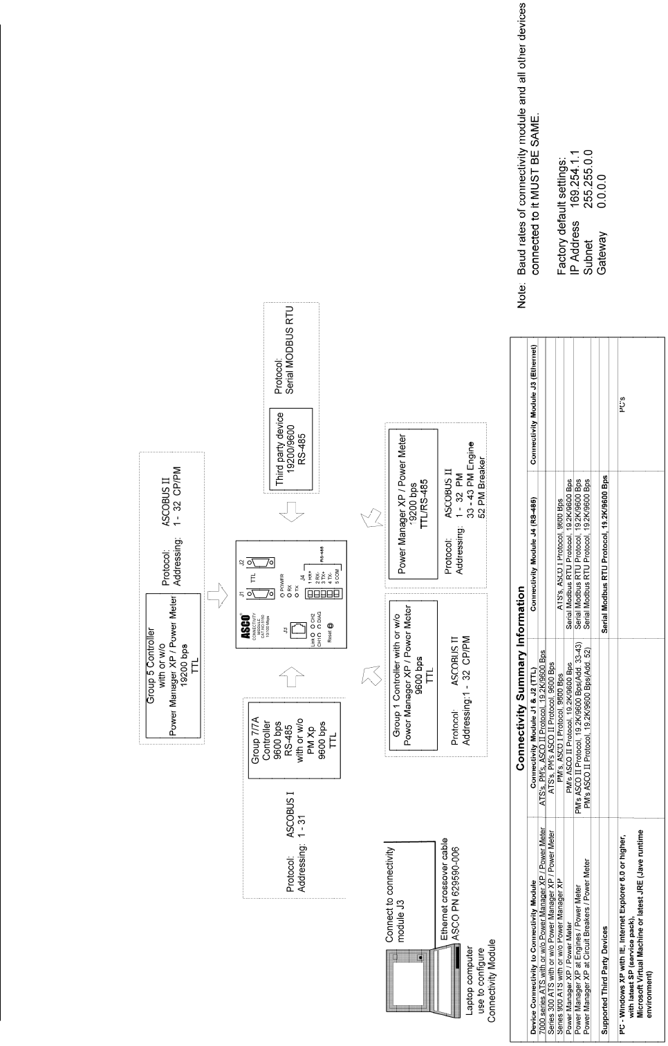 Emerson 5150 Users Manual Installation For Asco Catalog Connectivity 185 Transfer Switch Wiring Diagram V Diagrams Module